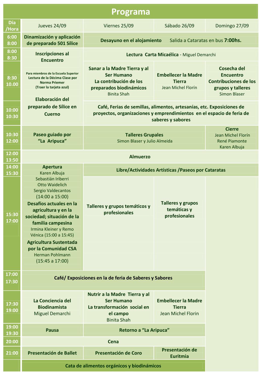 Programa 30 Encuentro Latinoamericano de Agricultura Biodinamica - Iguazu-Arg